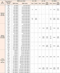 WD-242W(R)-Spec