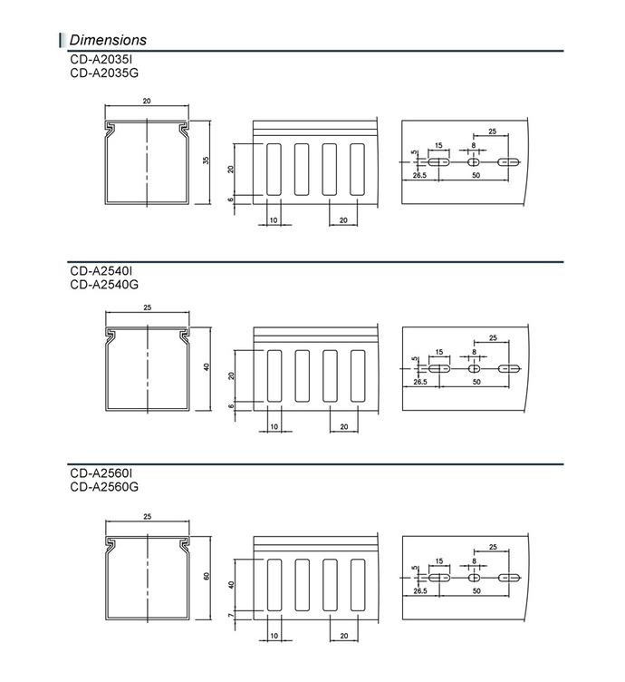 Thông số bản lề tủ điện