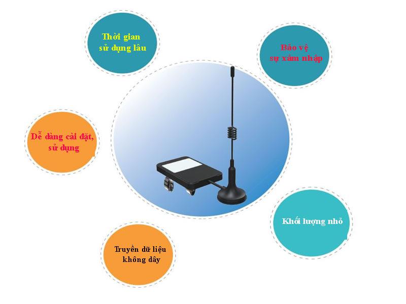 hệ thống giám sát nhiệt độ thanh cái