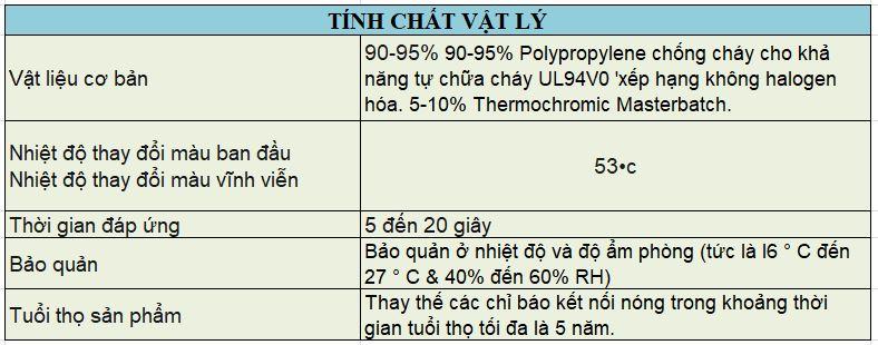 tính chất Chỉ báo nhiệt độ kết nối