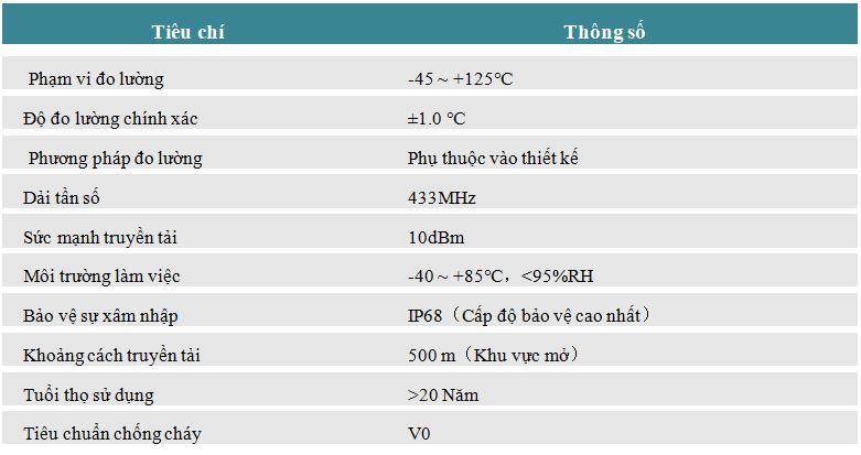 Thông số Cảm biến nhiệt độ không dây tự cấp nguồn
